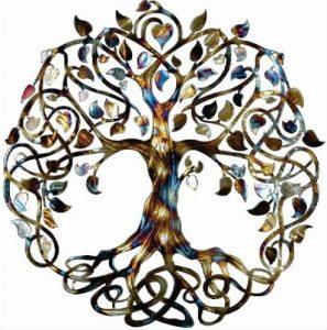 albero della vita - l' allineamento armonico rafforza la connessione con la terra